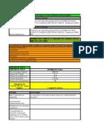 Tabla de Especificaciones de Biaxial y Novafort