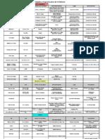 Calendario de Actividades 11-05-2011