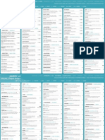jQuery 1.6 Visual Cheat Sheet