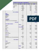 Composição+de+orçamentária(1)