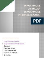 Diagramas de Afinidad y de Interrelaciones