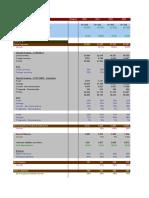 Askari Bank - Valuation Model