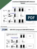 6 ZXSDRBS8800
