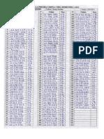 Notasdela PruebaCorta1Semestre12011