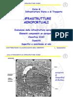 24.FIT T Lucidi Lez 24 Aeroporti 02