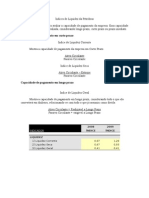 Índices de Liquidez da Petrobras