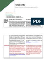 Evaluation Part Four