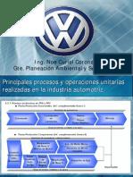 Principales Procesos y Operaciones en La Ind Automotriz