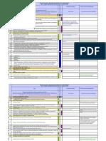 Lista de Chequeo ISO 9001-2008