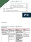 HISD Teacher Evaluation Instructional Practices Rubric
