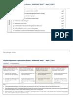HISD Teacher Evaluation Professional Expectations Rubric