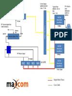 Maxcom 4 Node Solution (Dual Fiber)