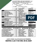 Rol Copa 2011 Jornada 19