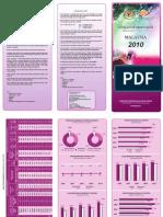 BPD Risalah Indikator Demografi Final)