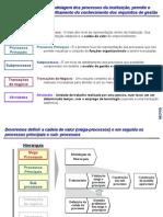 Modelagem de Processos - Metodologia
