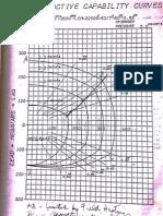 Estimated Reactive Capability Curve