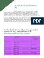 Price List of Uk 2011