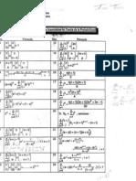 Fórmulas matemáticas importantes en Teoría de la Probabilidad