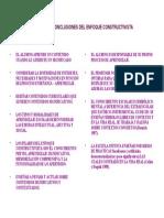 Conclusiones Del Constructivismo