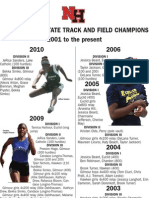 All-time N-H area state track champions