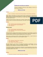 Distribución muscular por sesiones