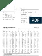 P3G - Tabellen
