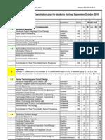 Ice Course Catalogue
