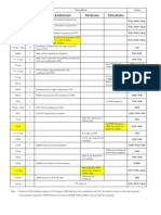 PERW - Statutory E&M Inspection Schedule