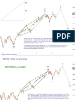 SP500 and DXY Commentary 15May11