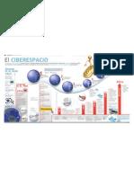 Estadísticas de Internet en Latinoamérica y Perú