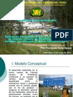 Modelo PSR Desarrolo Sostenible