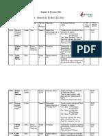 Registro de Pacientes 2011