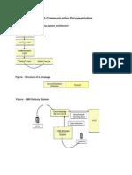 SMS Communication Documentation