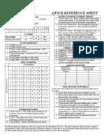 Necromunda Reference Sheet