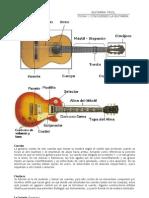 Conociendo La Guitarra