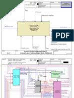 Retail Logistics Model