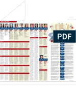 Election Pullout Spread