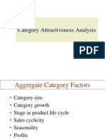 Category Attractiveness