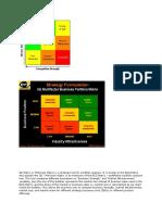 GE Matrix or McKinsey Matrix is a Strategic Tool for Portfolio Analysis
