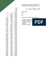 Datos Presion HIx PT