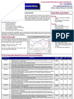 FX Weekly Commentary - May 15 2011