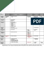 Grupo de Procesos y Areas PMBOK 4