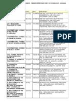Science Citation Index Expanded - Transportation Science & Technology - Journal List