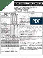 Reporte_37_guaros-Cocodrilos Juego 2 Bqto