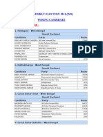 West Bengal Election Result 2011