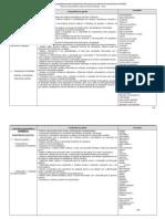Topicos Programaticos_BIOLOGIA-2011