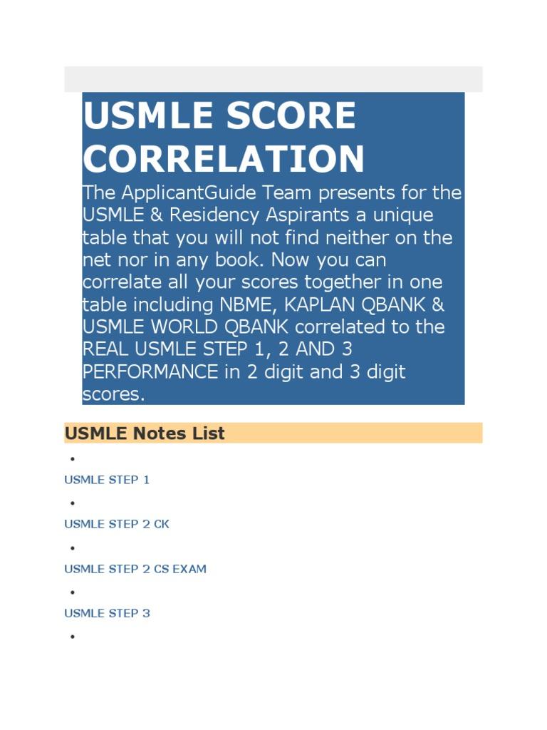 Usmle Score Correlation | United States Medical Licensing