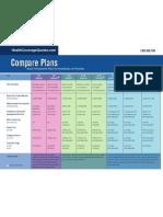 Kaiser Permanente Compare Plans CA 2011 KPIF