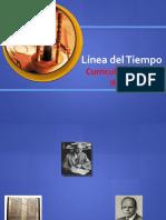 Linea Del Tiempo de la Historia del Currículum