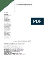 Humanist Manifestos Signatories